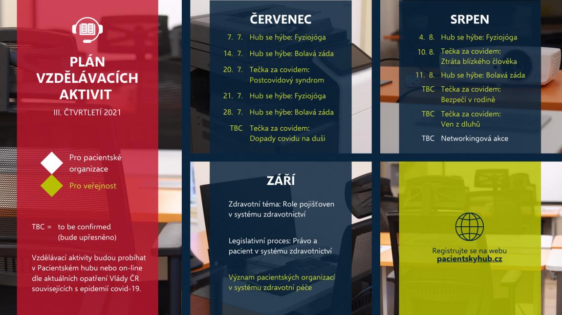 červen/Hub - Plán vzdělávacích aktivit na 3Q APO